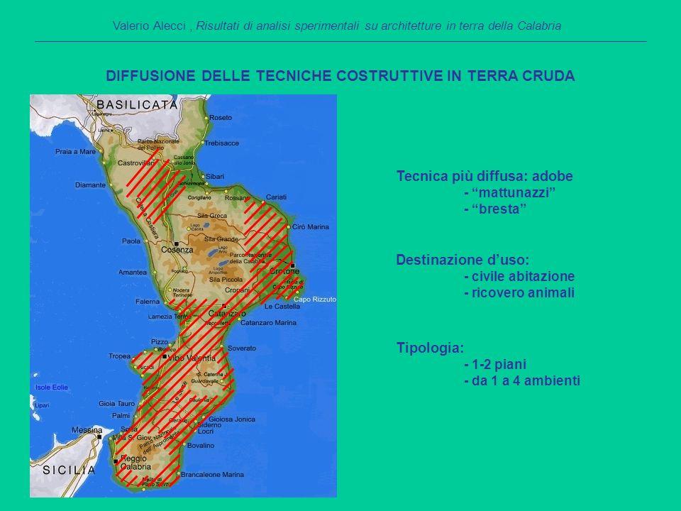 DIFFUSIONE DELLE TECNICHE COSTRUTTIVE IN TERRA CRUDA