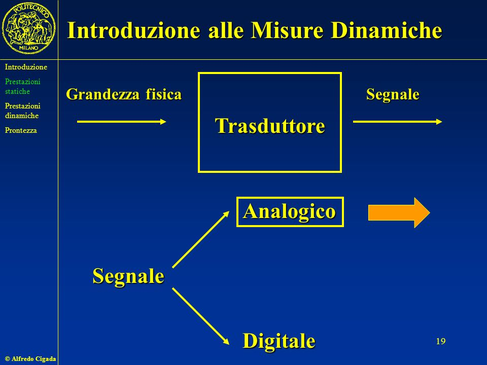 Introduzione alle Misure Dinamiche