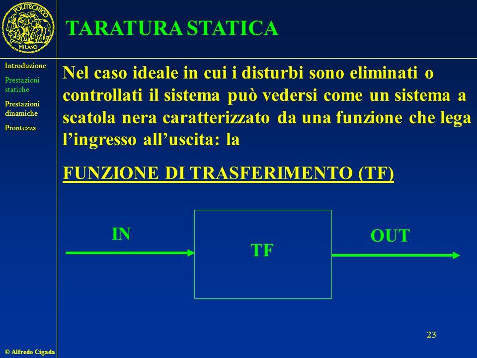 TARATURA STATICA Introduzione. Prestazioni statiche. Prestazioni dinamiche. Prontezza.