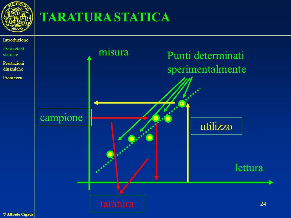 TARATURA STATICA misura Punti determinati sperimentalmente campione