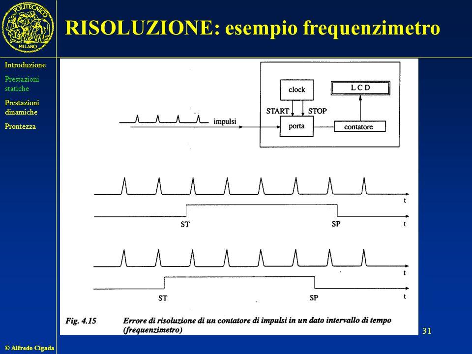 RISOLUZIONE: esempio frequenzimetro