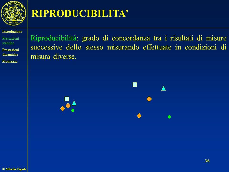 RIPRODUCIBILITA' Introduzione. Prestazioni statiche. Prestazioni dinamiche. Prontezza.