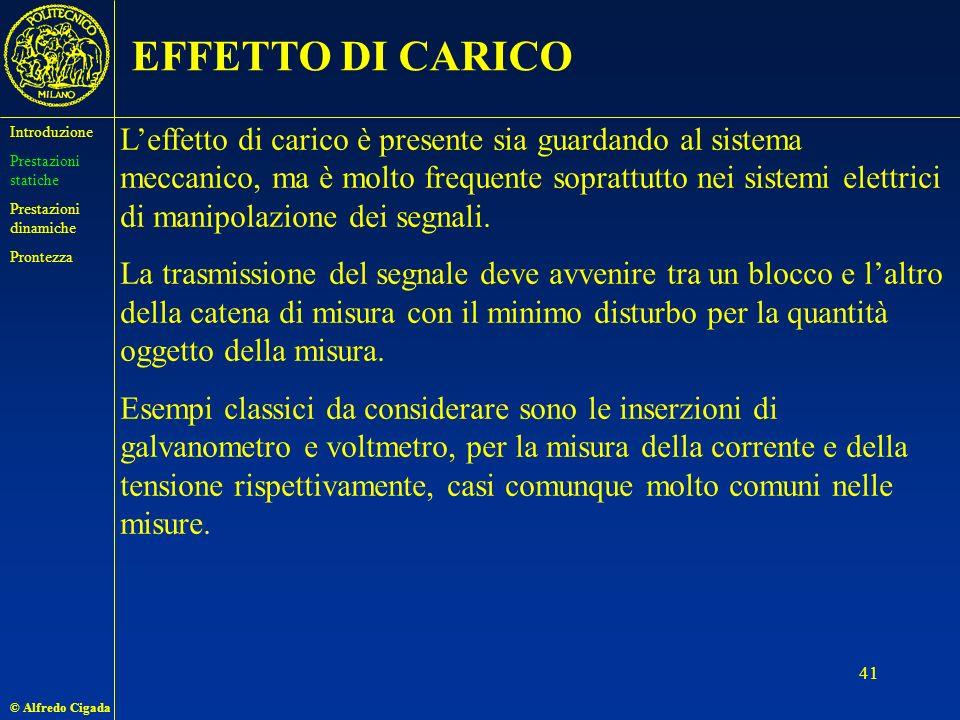 EFFETTO DI CARICO Introduzione. Prestazioni statiche. Prestazioni dinamiche. Prontezza.