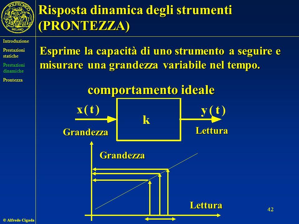 Risposta dinamica degli strumenti (PRONTEZZA)