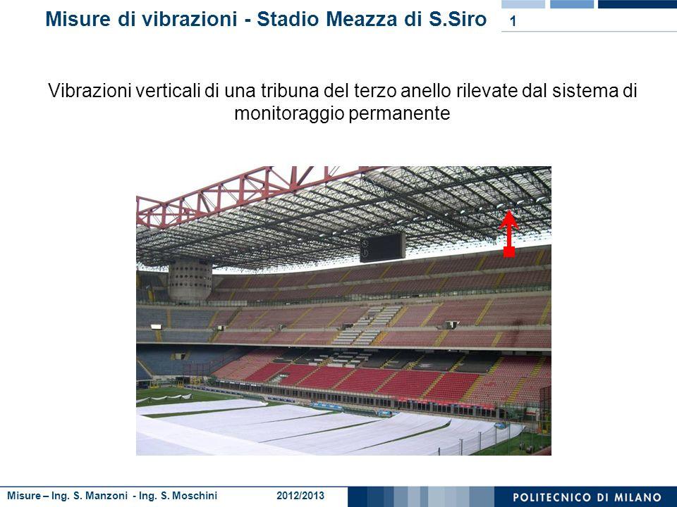 Misure di vibrazioni - Stadio Meazza di S.Siro