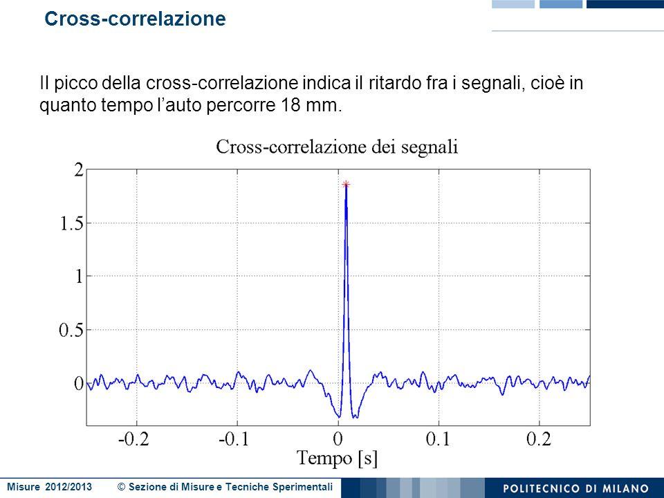 Cross-correlazione Il picco della cross-correlazione indica il ritardo fra i segnali, cioè in quanto tempo l'auto percorre 18 mm.