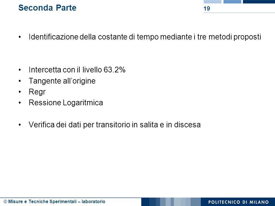 Seconda Parte Identificazione della costante di tempo mediante i tre metodi proposti. Intercetta con il livello 63.2%