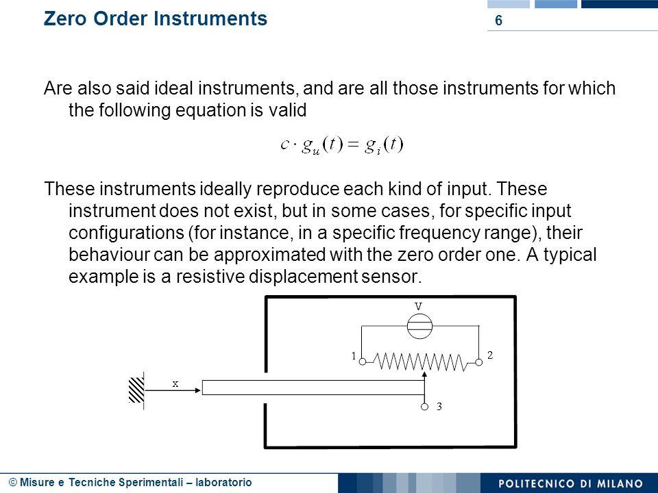 Zero Order Instruments
