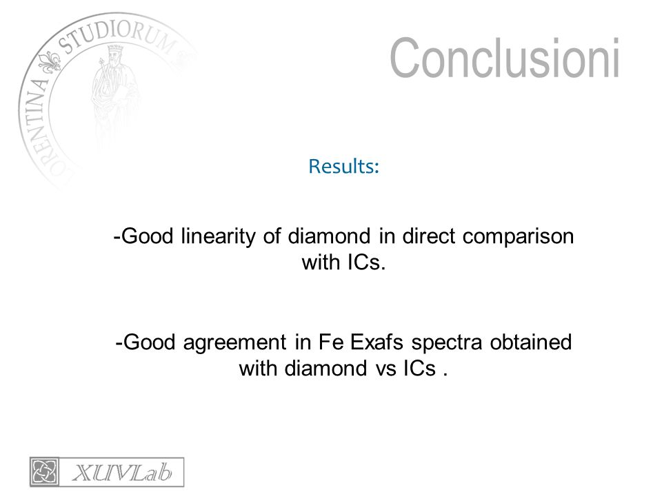 Conclusioni Results: Good linearity of diamond in direct comparison with ICs. Good agreement in Fe Exafs spectra obtained with diamond vs ICs .