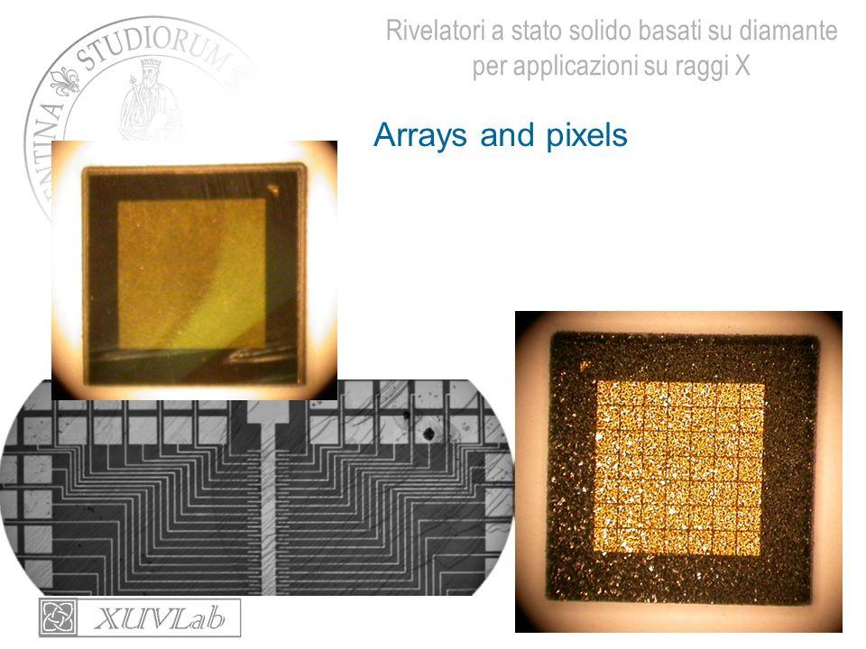 Rivelatori a stato solido basati su diamante per applicazioni su raggi X