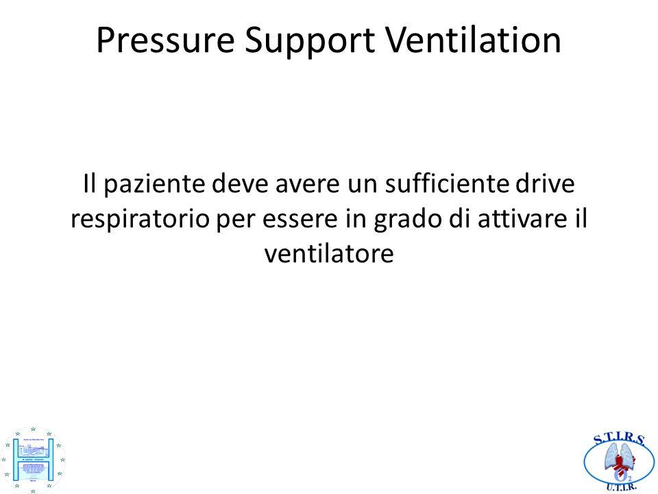 Pressure Support Ventilation