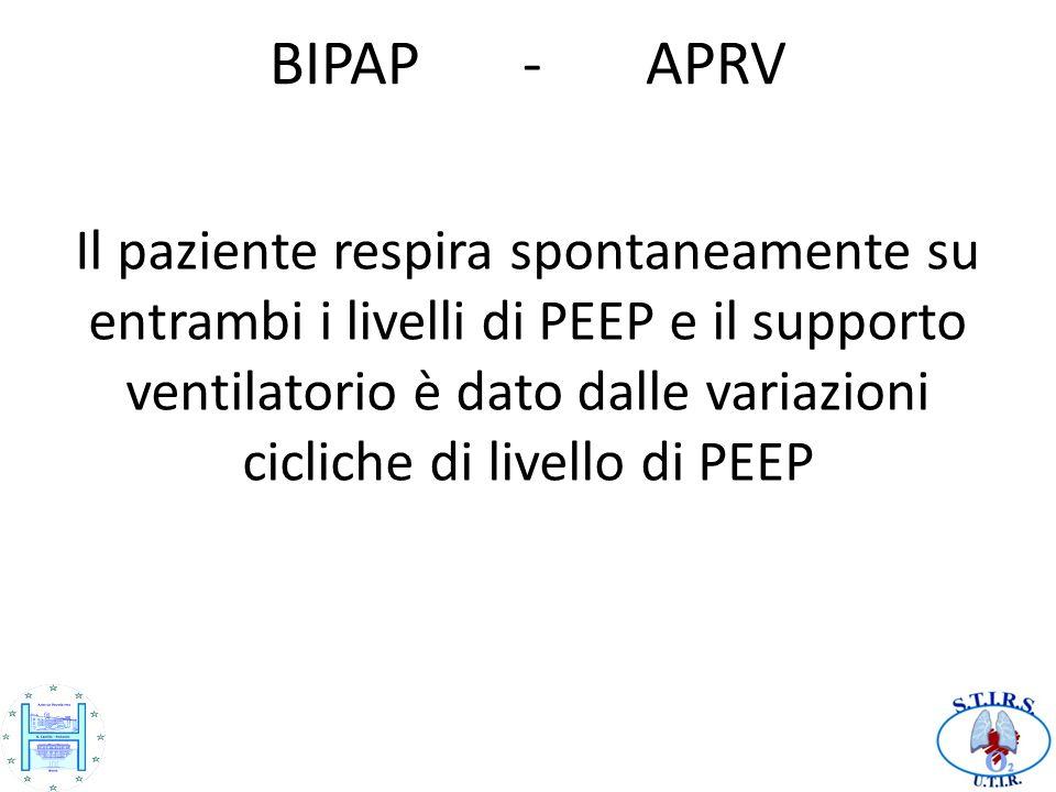 BIPAP - APRV