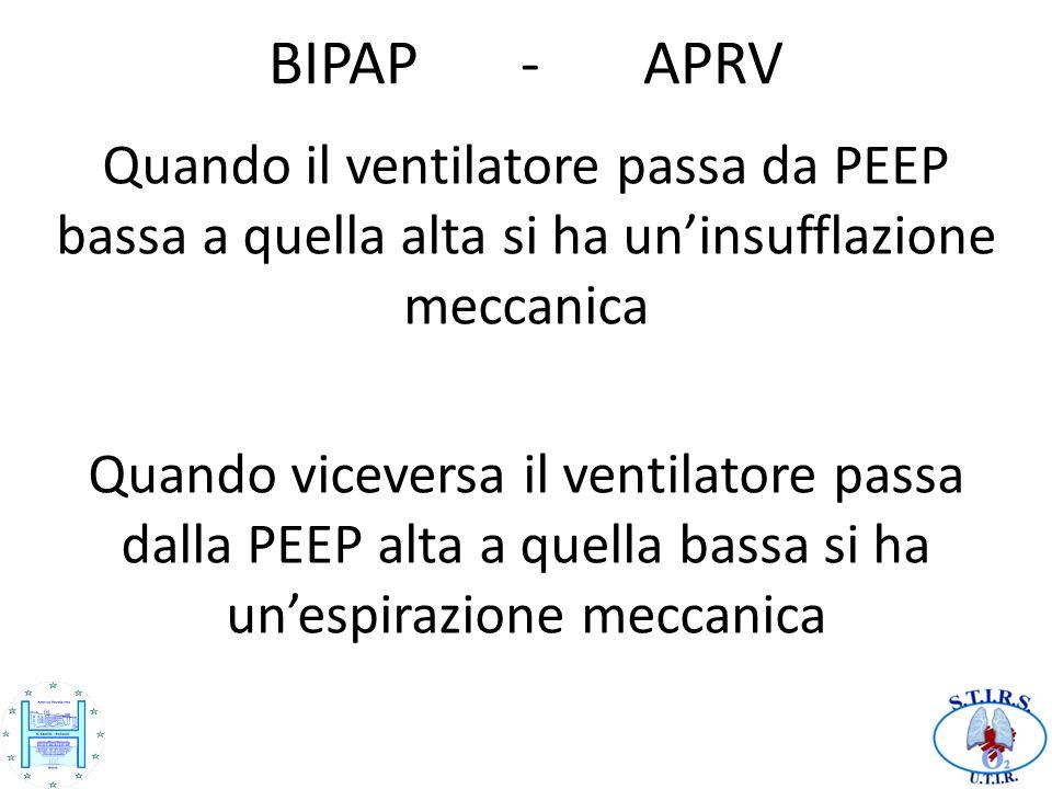 BIPAP - APRV Quando il ventilatore passa da PEEP bassa a quella alta si ha un'insufflazione meccanica.