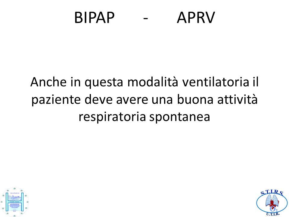 BIPAP - APRV Anche in questa modalità ventilatoria il paziente deve avere una buona attività respiratoria spontanea.