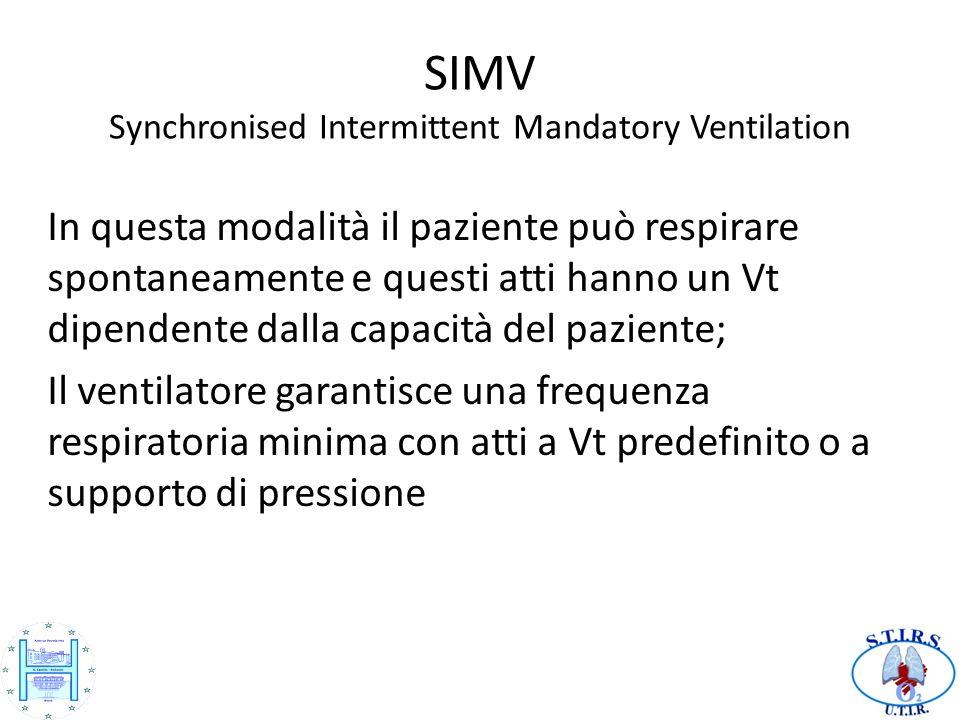 SIMV Synchronised Intermittent Mandatory Ventilation