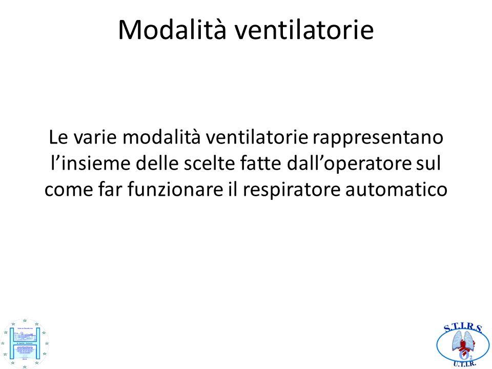 Modalità ventilatorie