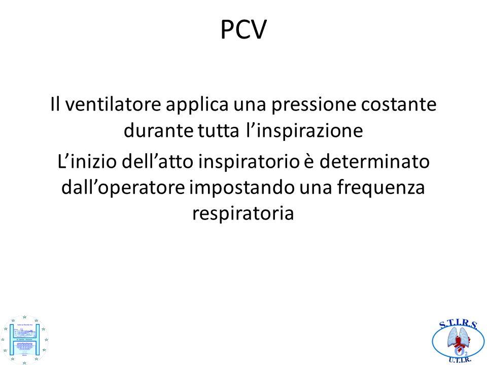 PCV Il ventilatore applica una pressione costante durante tutta l'inspirazione.