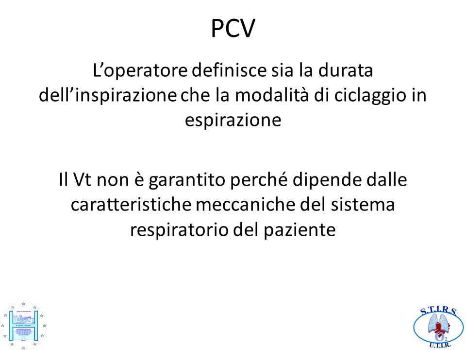 PCV L'operatore definisce sia la durata dell'inspirazione che la modalità di ciclaggio in espirazione.