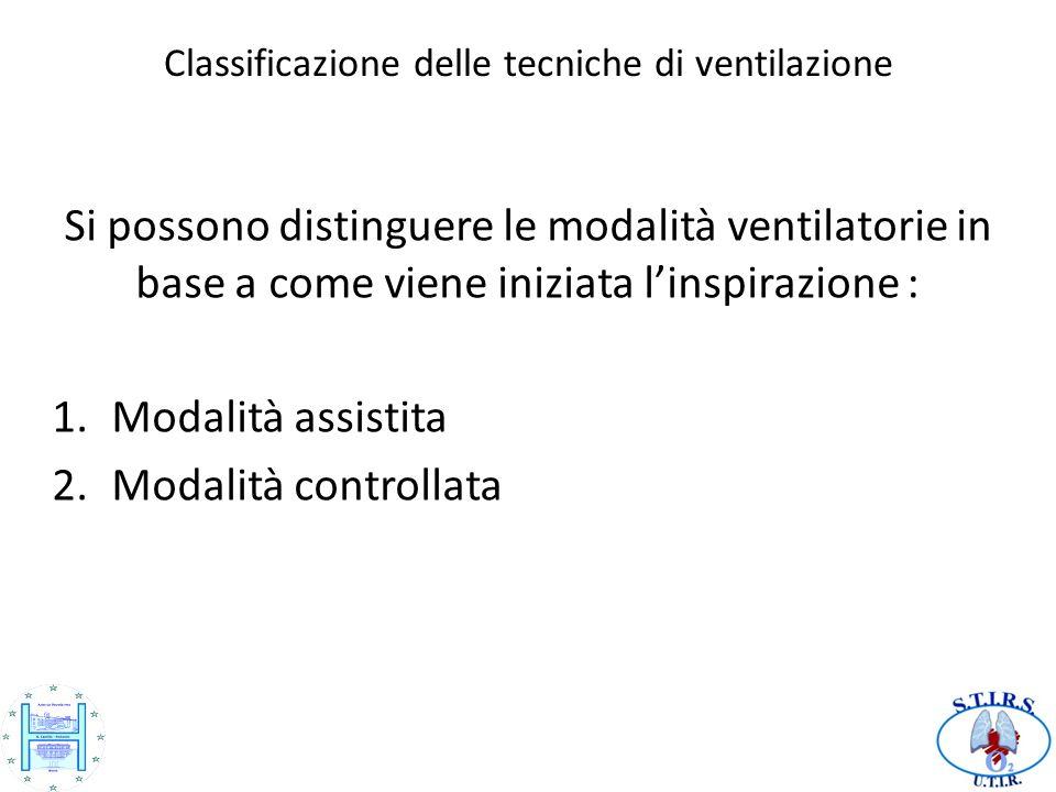 Classificazione delle tecniche di ventilazione