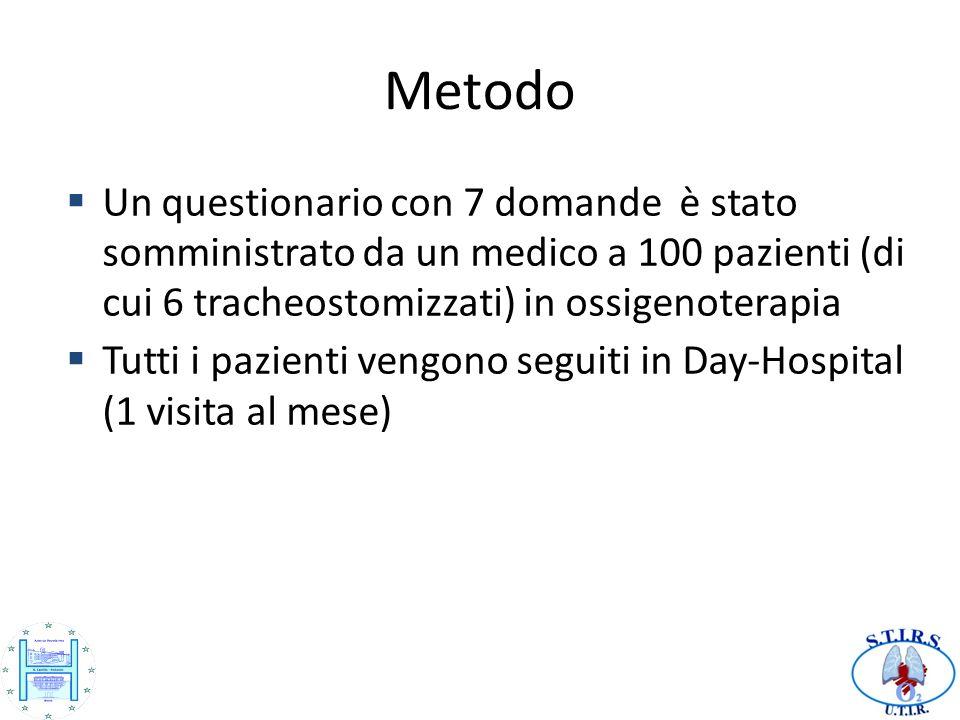 13131313 Metodo. Un questionario con 7 domande è stato somministrato da un medico a 100 pazienti (di cui 6 tracheostomizzati) in ossigenoterapia.