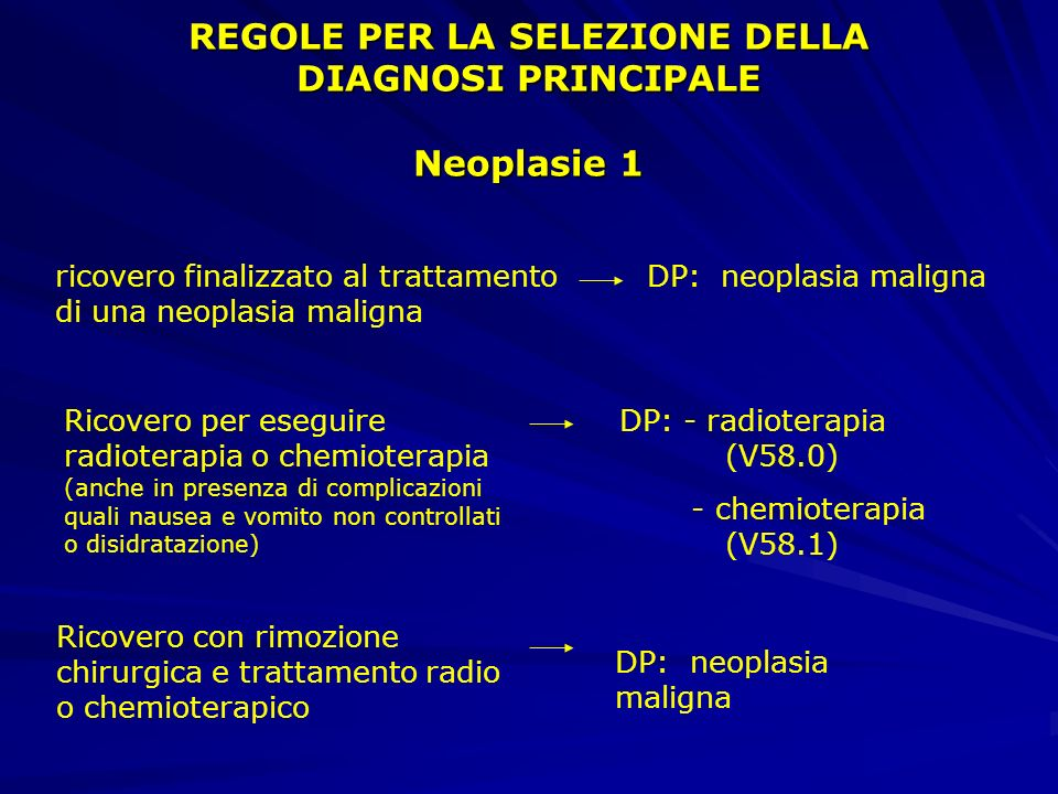 REGOLE PER LA SELEZIONE DELLA DIAGNOSI PRINCIPALE Neoplasie 1