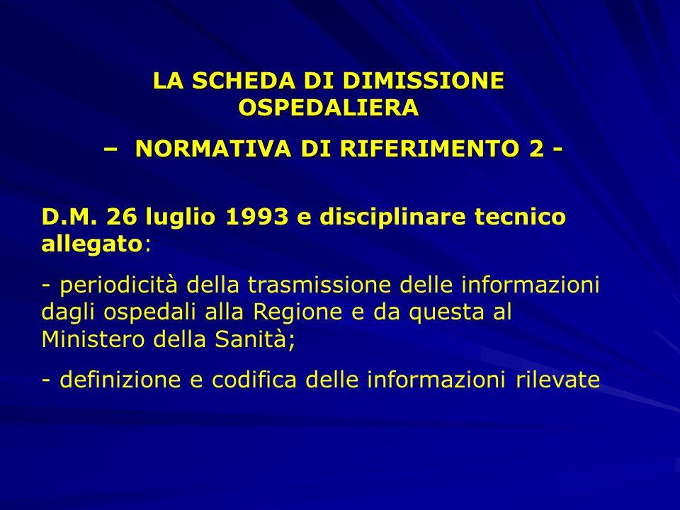 LA SCHEDA DI DIMISSIONE OSPEDALIERA – NORMATIVA DI RIFERIMENTO 2 -