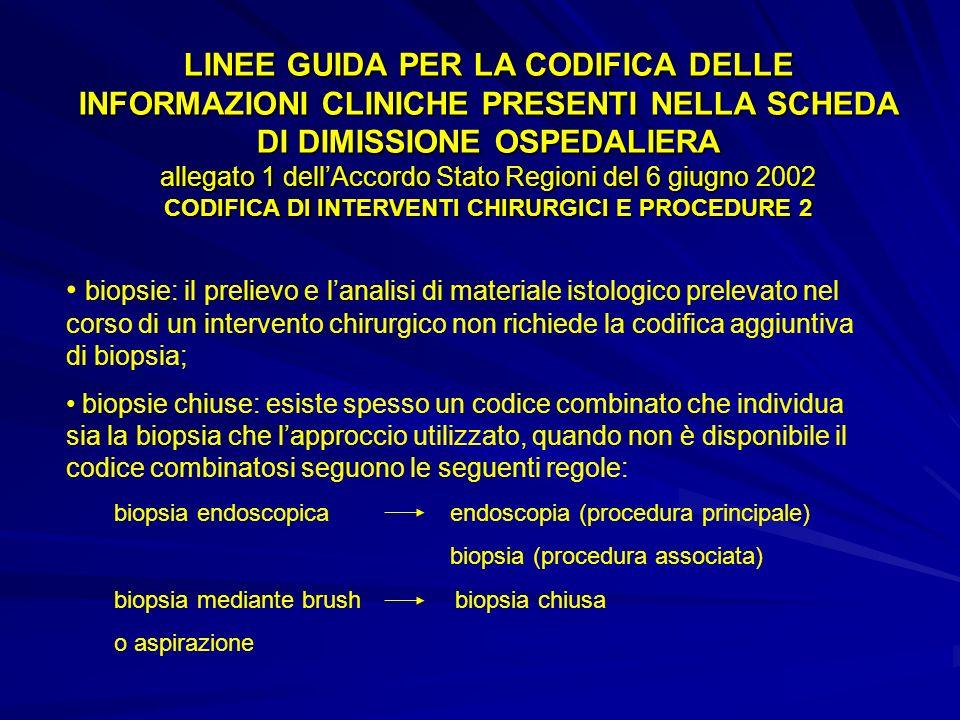 LINEE GUIDA PER LA CODIFICA DELLE INFORMAZIONI CLINICHE PRESENTI NELLA SCHEDA DI DIMISSIONE OSPEDALIERA allegato 1 dell'Accordo Stato Regioni del 6 giugno 2002 CODIFICA DI INTERVENTI CHIRURGICI E PROCEDURE 2