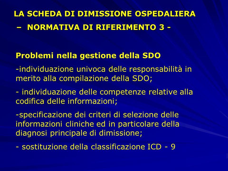 LA SCHEDA DI DIMISSIONE OSPEDALIERA