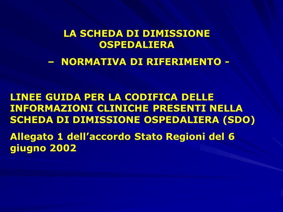 LA SCHEDA DI DIMISSIONE OSPEDALIERA – NORMATIVA DI RIFERIMENTO -