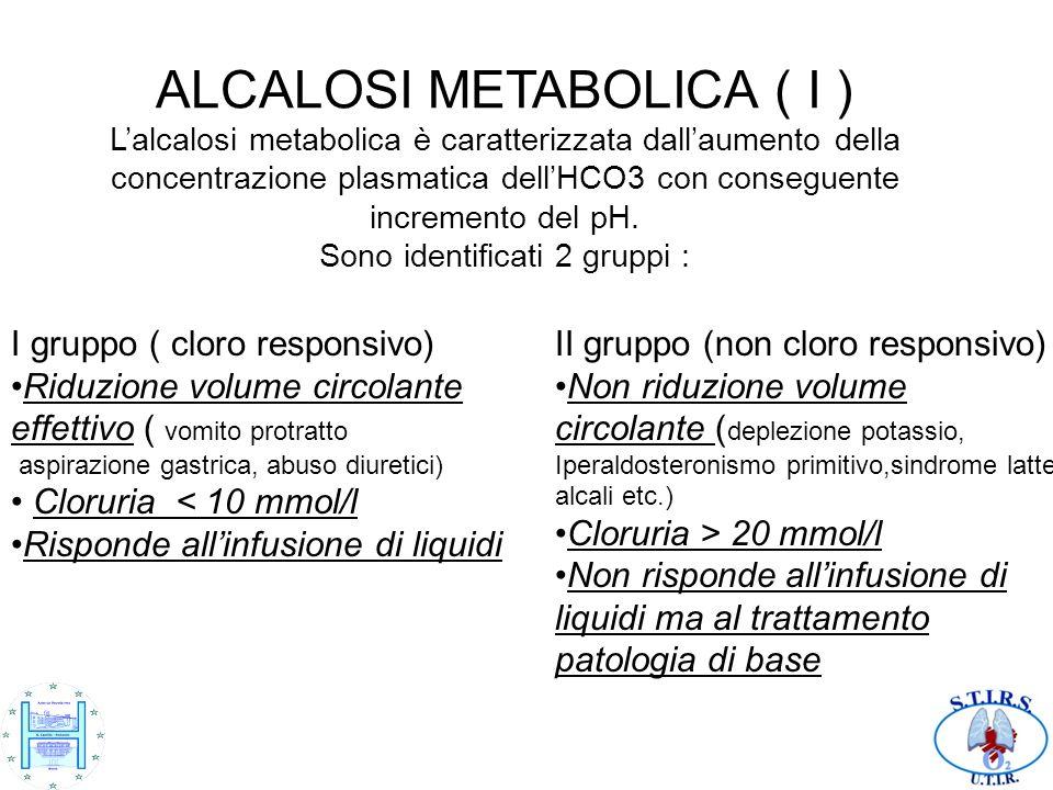 ALCALOSI METABOLICA ( I ) L'alcalosi metabolica è caratterizzata dall'aumento della concentrazione plasmatica dell'HCO3 con conseguente incremento del pH. Sono identificati 2 gruppi :