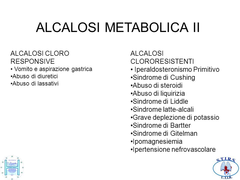 ALCALOSI METABOLICA II