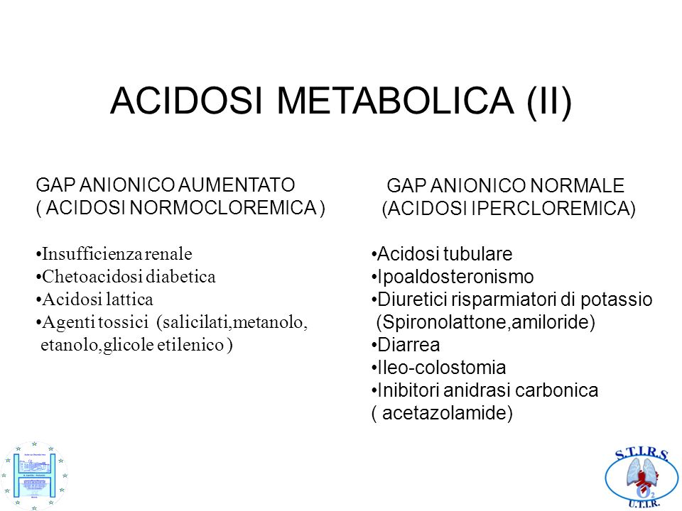 ACIDOSI METABOLICA (II)