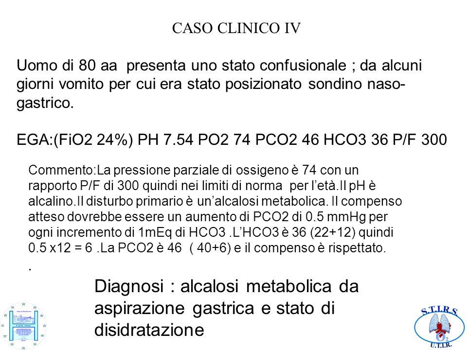 CASO CLINICO IV Uomo di 80 aa presenta uno stato confusionale ; da alcuni giorni vomito per cui era stato posizionato sondino naso-gastrico.