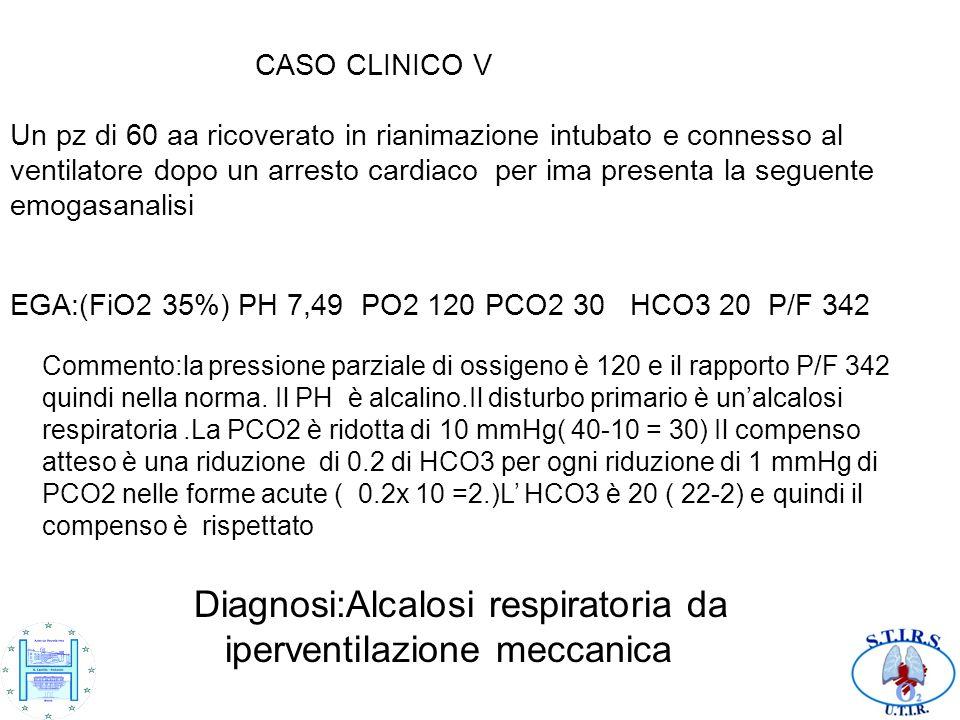 Diagnosi:Alcalosi respiratoria da iperventilazione meccanica