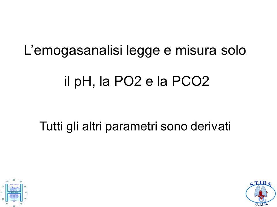 L'emogasanalisi legge e misura solo il pH, la PO2 e la PCO2 Tutti gli altri parametri sono derivati