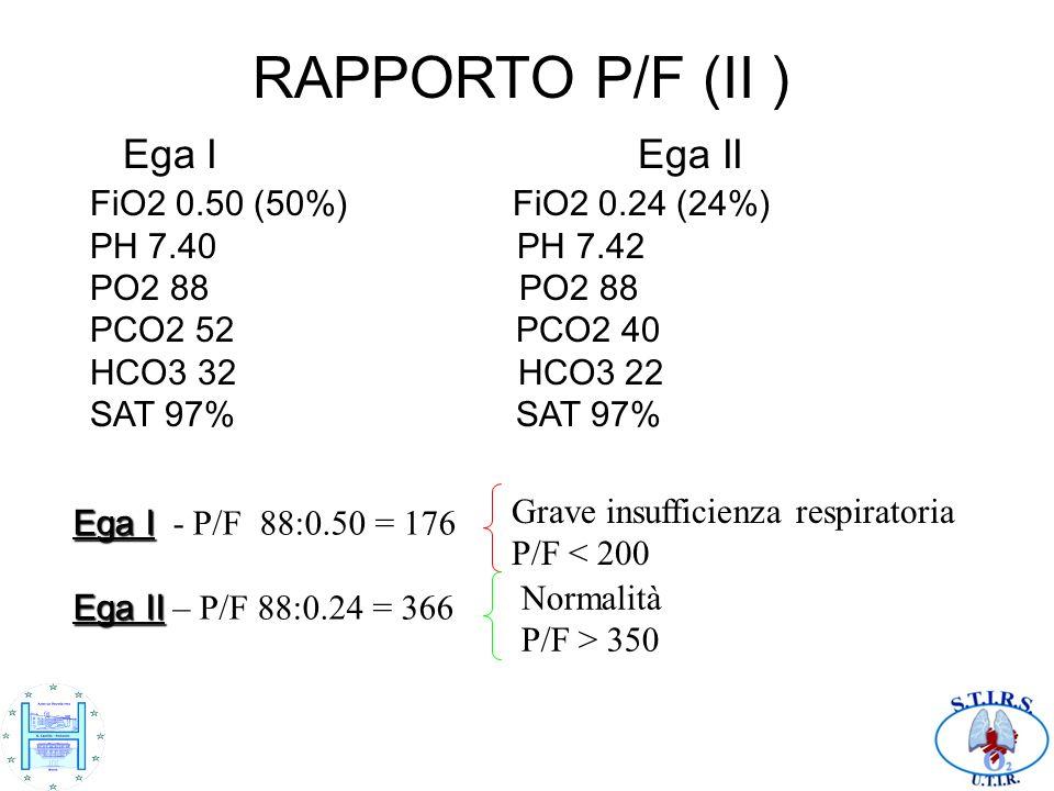 RAPPORTO P/F (II ) Ega I Ega II FiO2 0. 50 (50%) FiO2 0. 24 (24%) PH 7