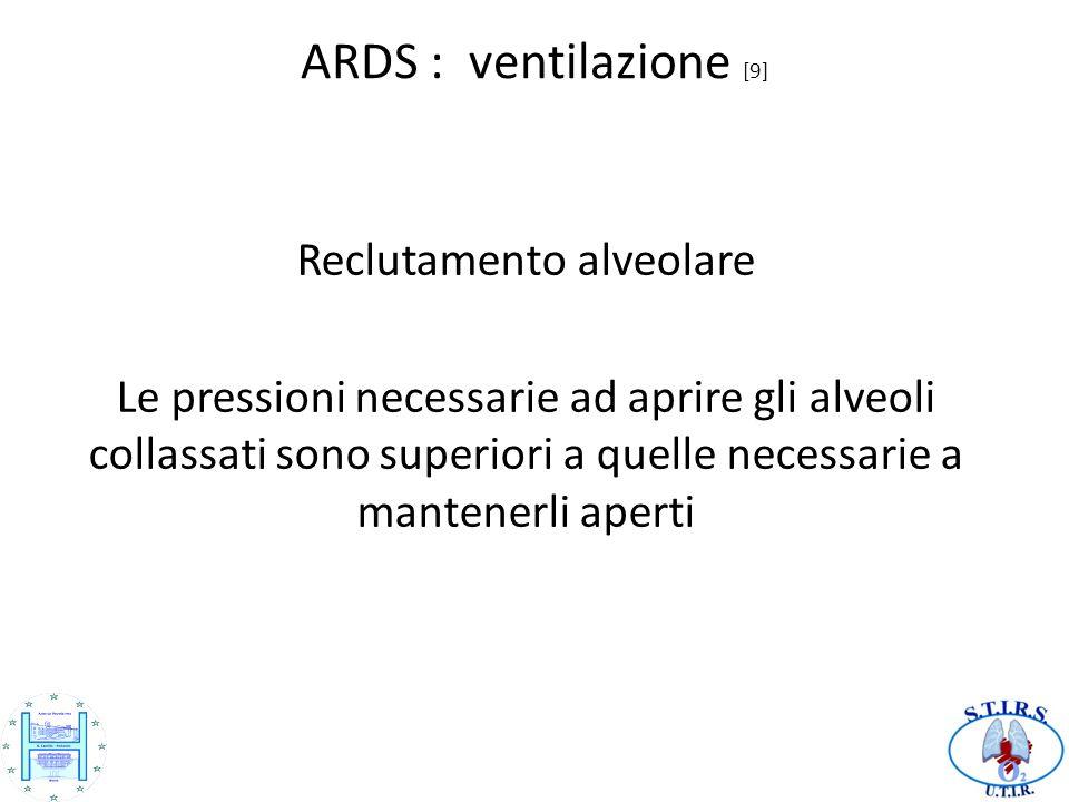 Reclutamento alveolare