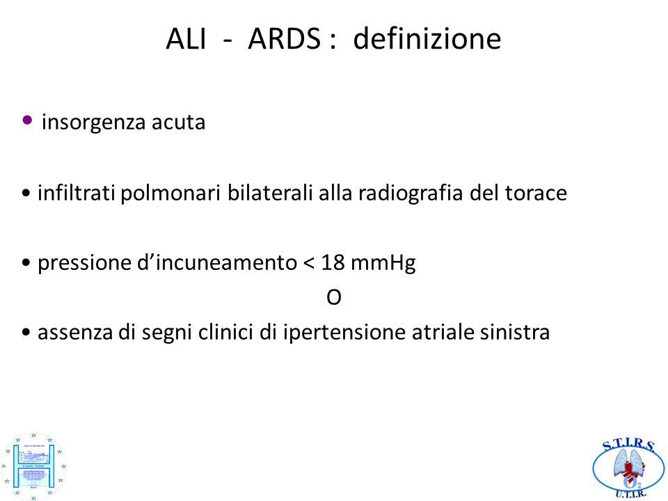 ALI - ARDS : definizione