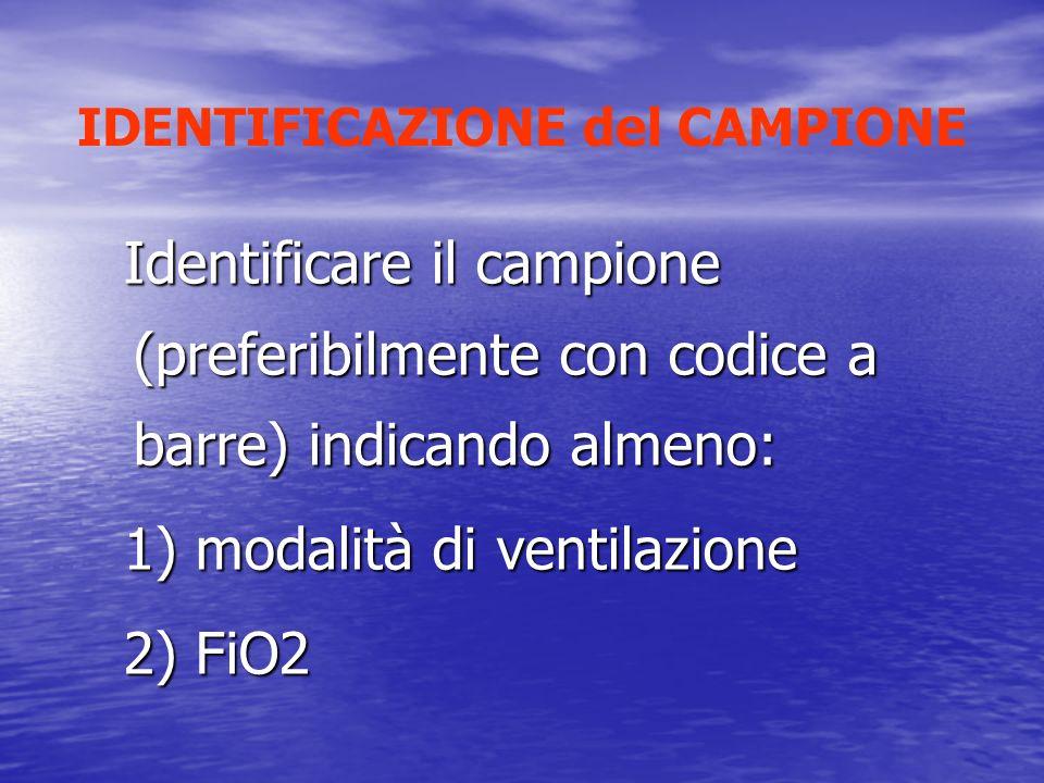 IDENTIFICAZIONE del CAMPIONE