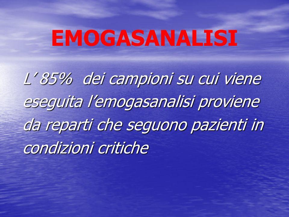 EMOGASANALISI L' 85% dei campioni su cui viene eseguita l'emogasanalisi proviene da reparti che seguono pazienti in condizioni critiche.