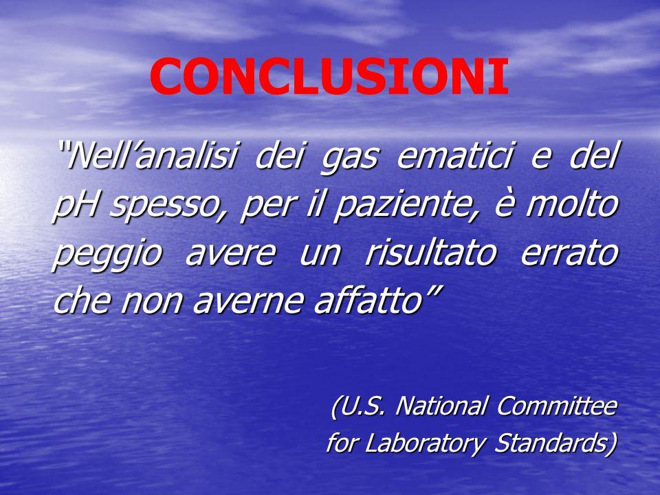 CONCLUSIONI Nell'analisi dei gas ematici e del pH spesso, per il paziente, è molto peggio avere un risultato errato che non averne affatto