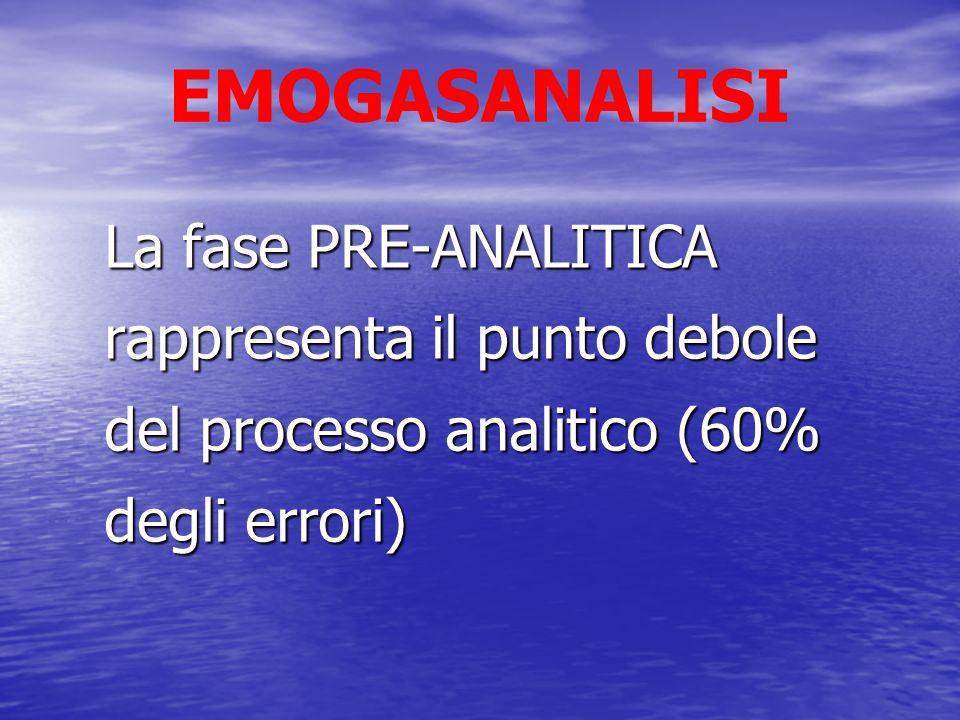 EMOGASANALISI La fase PRE-ANALITICA rappresenta il punto debole del processo analitico (60% degli errori)