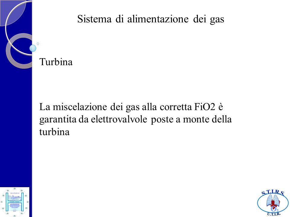 Sistema di alimentazione dei gas