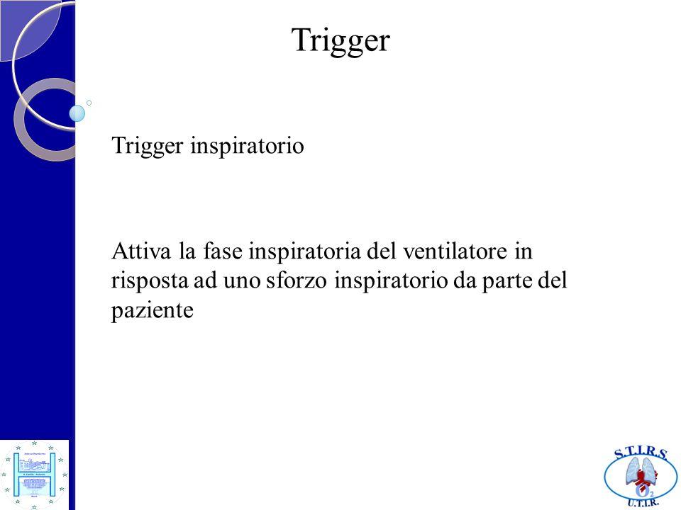 Trigger Trigger inspiratorio