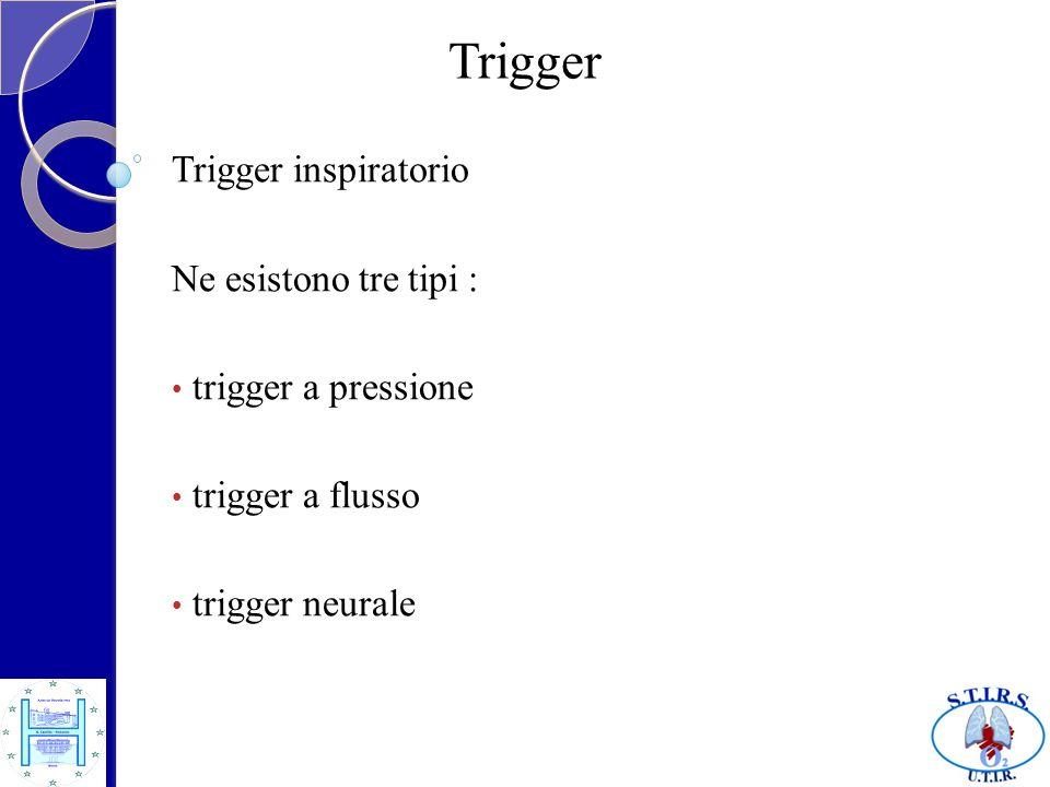 Trigger Trigger inspiratorio Ne esistono tre tipi :