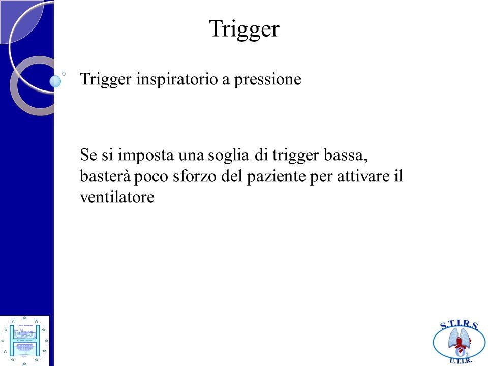 Trigger Trigger inspiratorio a pressione