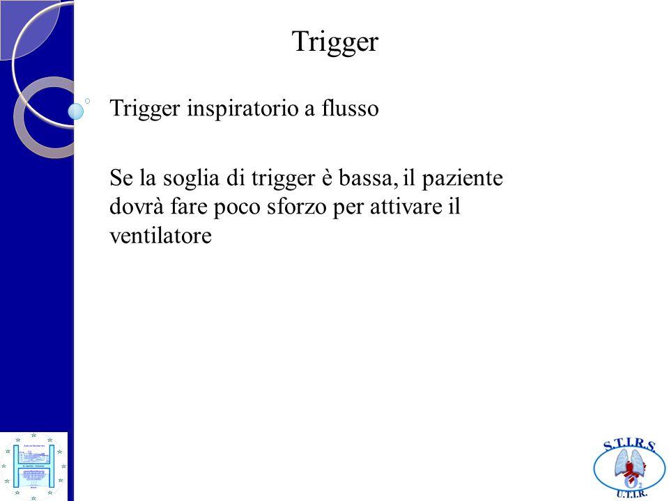 Trigger Trigger inspiratorio a flusso