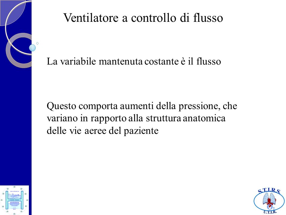 Ventilatore a controllo di flusso