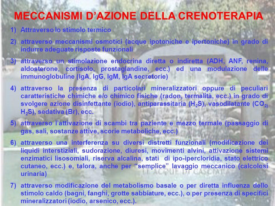 MECCANISMI D'AZIONE DELLA CRENOTERAPIA