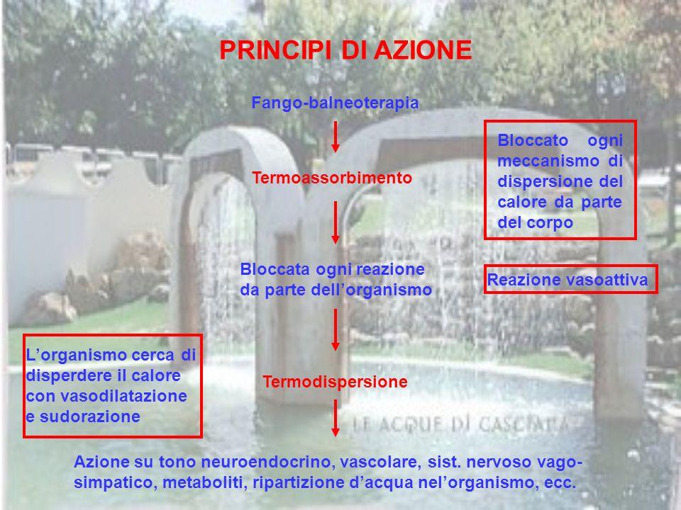PRINCIPI DI AZIONE Fango-balneoterapia